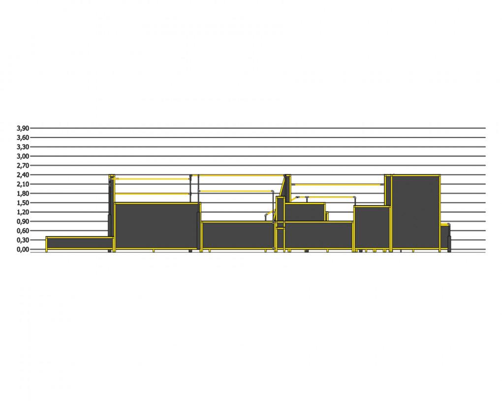 Height - Flowpark model 3runCoval ALL